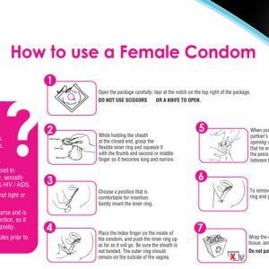 How to Use a Female Condom