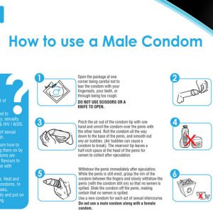 How to Use a Male Condom